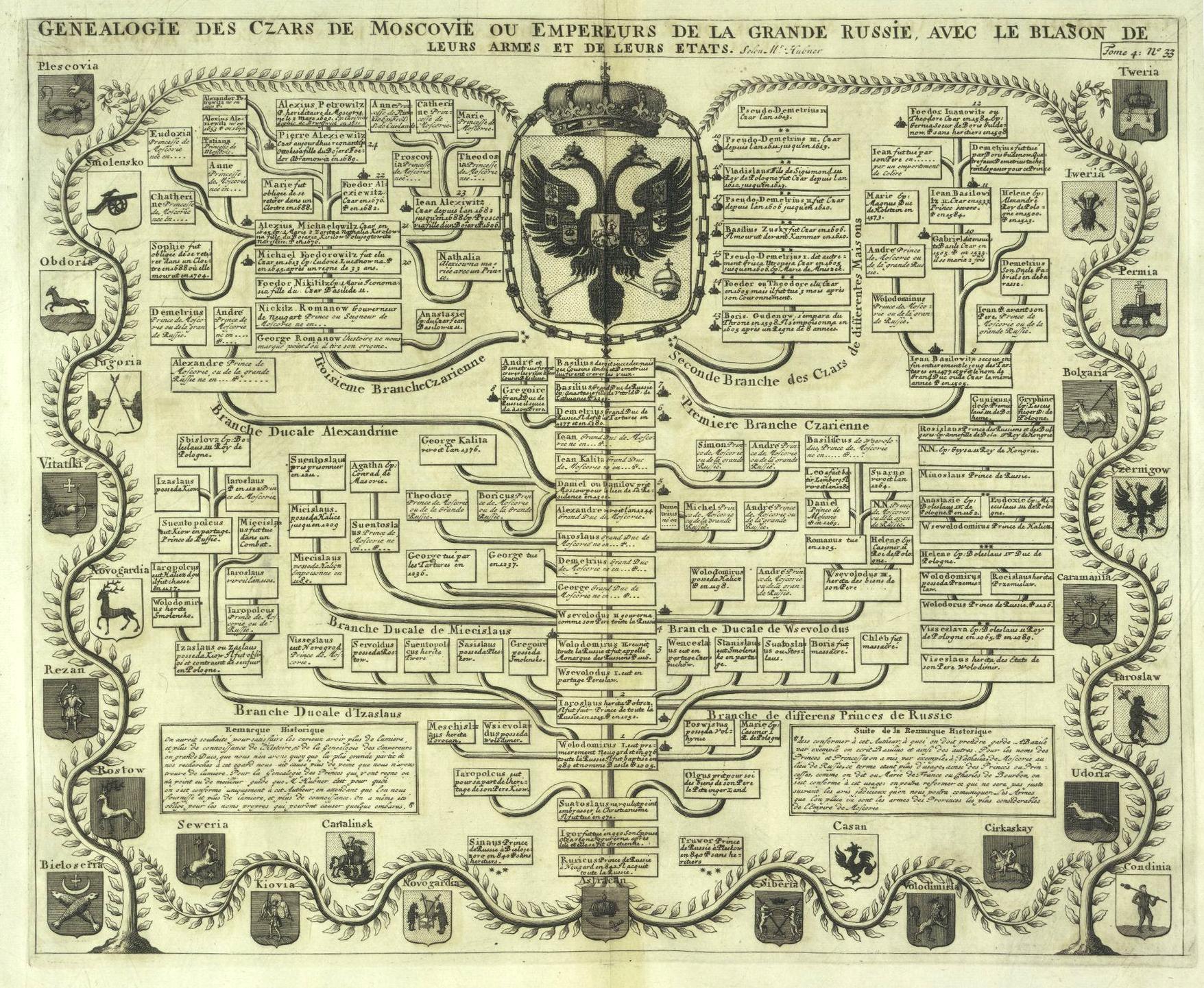 генеалогическая схема алексей михайлович .